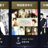 """List Winners from the """"1st Annual YinYueTai V-Chart Awards"""""""