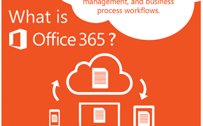 How to Setup Office 365 on Mobile Device