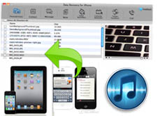 How to Recover Deleted Files on an Android Device using Dr Phone?