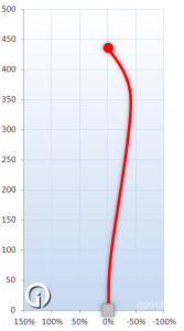 Innova tern flight chart also review all things disc golf rh allthingsdiscgolf