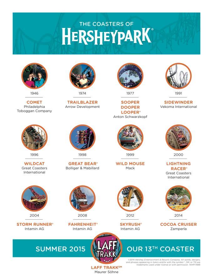 Hersheypark Coasters 2015