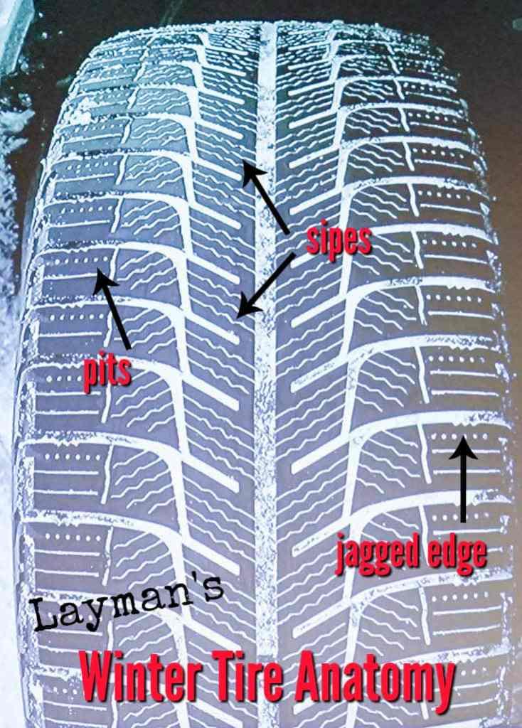 Winter Tire Anatomy