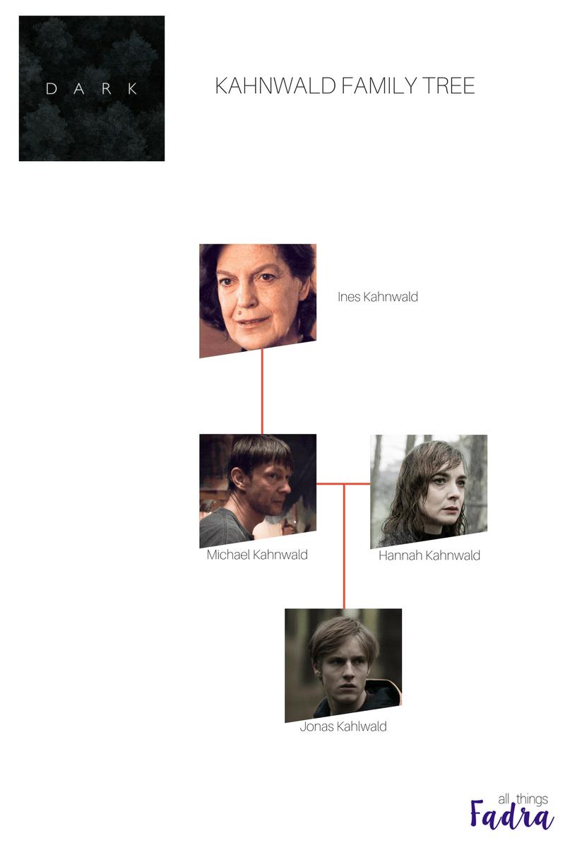 Kahnwald Family Tree