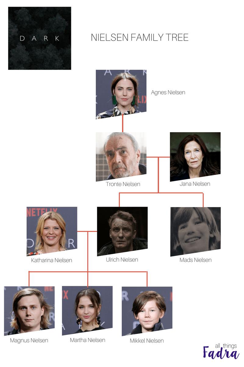 Nielsen Family Tree - DARK