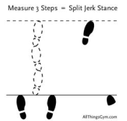 3 Step Split Jerk Foot Position