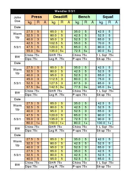 Wendler 531 Calculator Spreadsheet Print