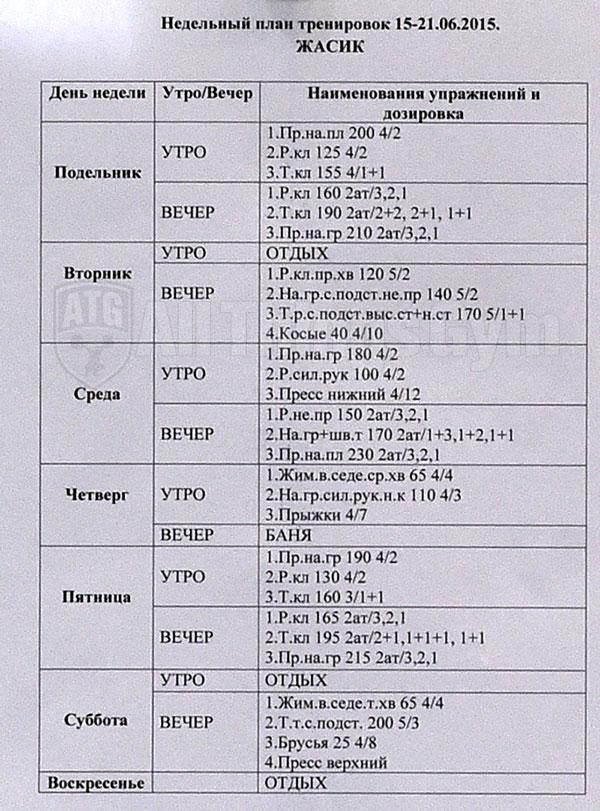 Zhassulan-Kydyrbaev-training-plan-atg-wm