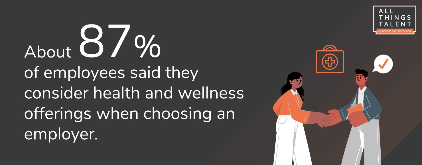 About-87%-of-employees-said-they-consider-health