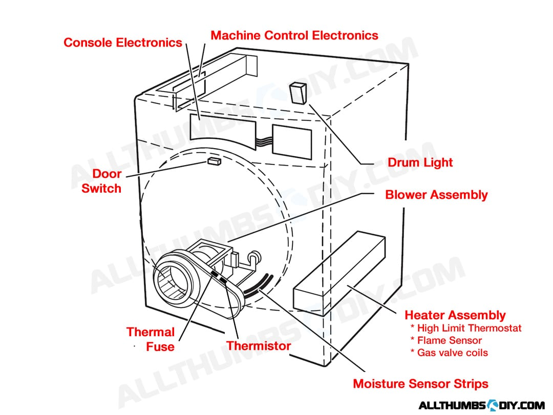 whirlpool duet electric dryer wiring diagram drive isolation transformer gas  how to fix low heat no