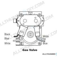allthumbsdiy whirlpool duet gas dryer ggw9250su0 fix a88  [ 1080 x 810 Pixel ]