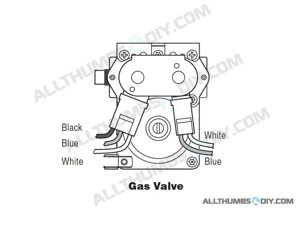 medium resolution of allthumbsdiy whirlpool duet gas dryer ggw9250su0 fix a88