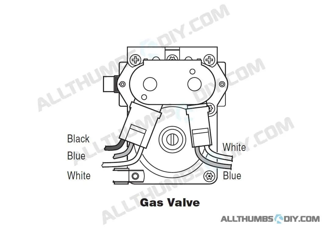 hight resolution of allthumbsdiy whirlpool duet gas dryer ggw9250su0 fix a88