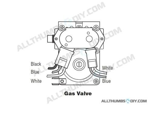 small resolution of allthumbsdiy whirlpool duet gas dryer ggw9250su0 fix a88
