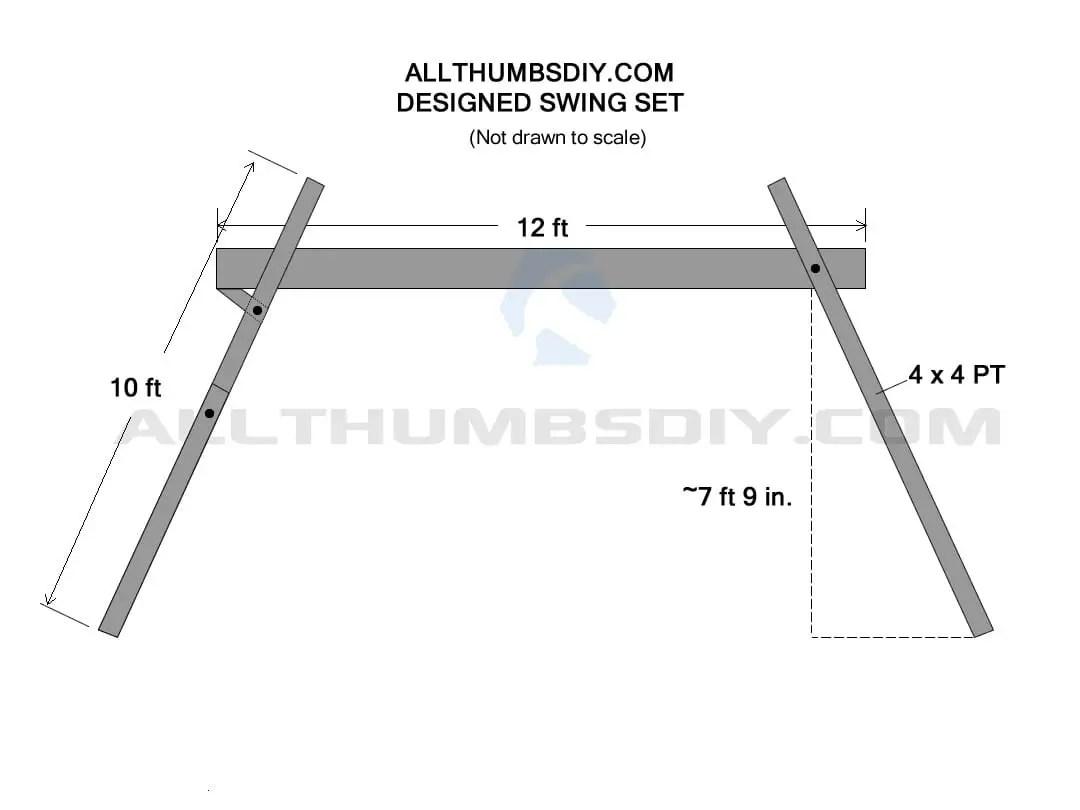 Allthumbsdiy Play Swing Diagram A V5 Fl
