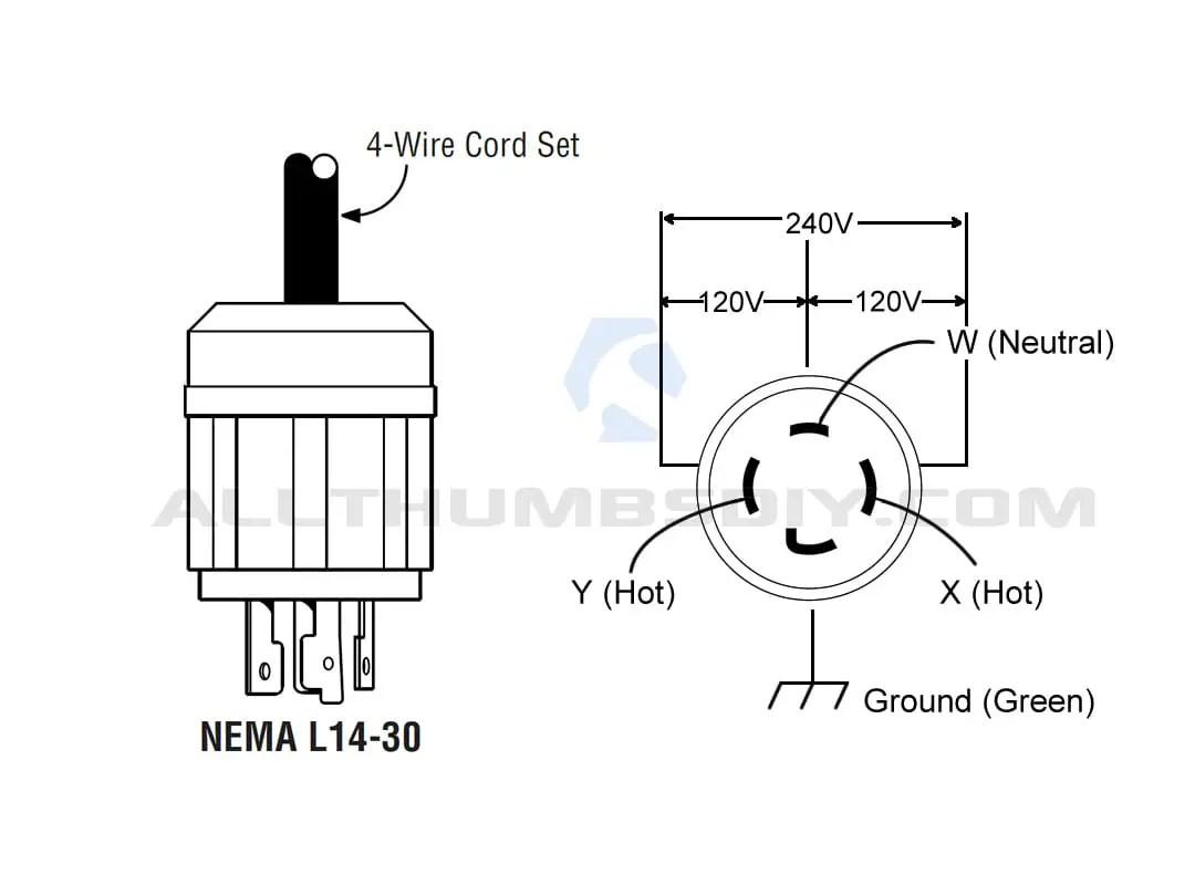 nema l14 30r wiring diagram 2 gas interlock system diagrams for configurations cord cap
