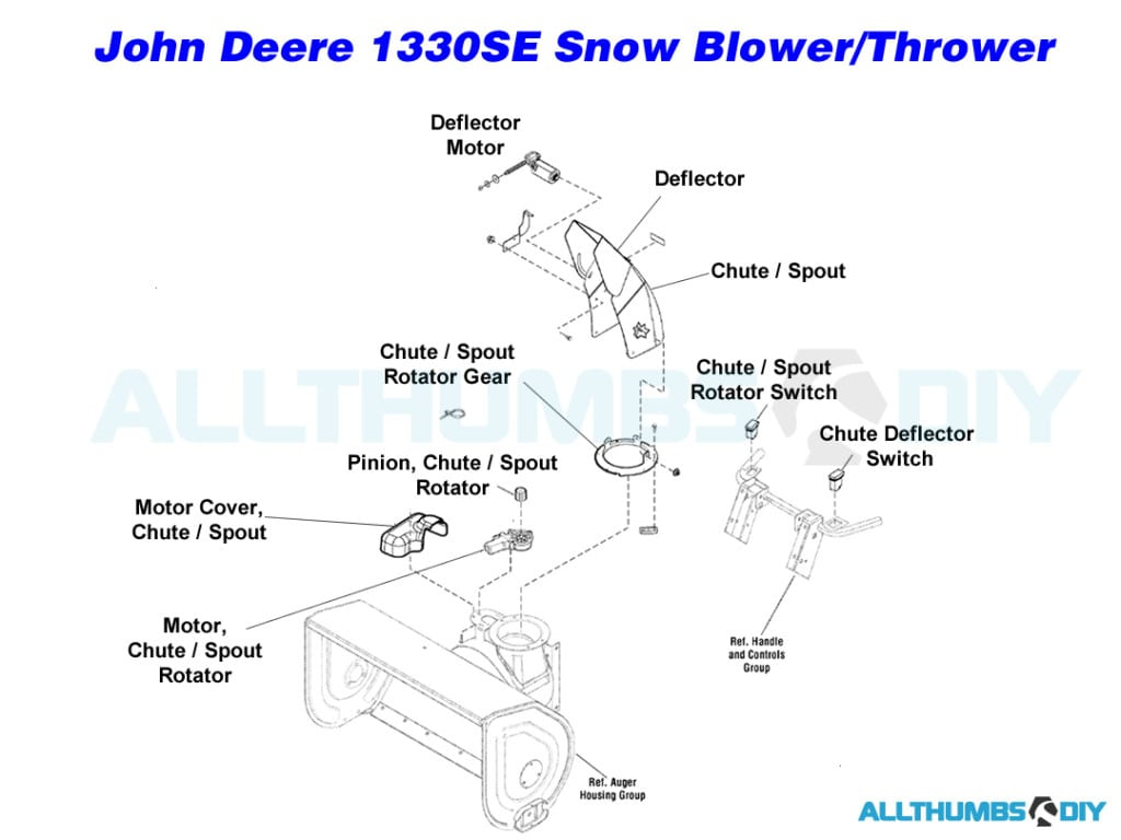 hight resolution of wiring diagram for electric snow blower wiring diagram used wiring diagram for electric snow blower