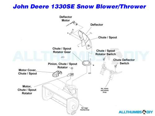 small resolution of wiring diagram for electric snow blower wiring diagram used wiring diagram for electric snow blower