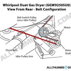 Whirlpool Duet Dryer Parts Diagram Wiring Tutorial