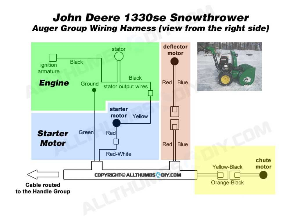 medium resolution of allthumbsdiy snow thrower john deere 1330se wiring harness