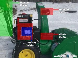 John Deere 1330se Snowblower  Wiring Harness for the