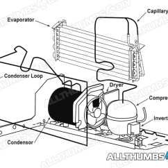 Refrigerator Thermostat Wiring Diagram Lennox 51m33 How To Fix A Ge Profile That Is Not Cooling