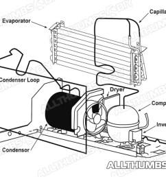 refrigerator parts schematic wiring diagram meta ge refrigerator manuals online ge refrigerator schematic [ 1024 x 768 Pixel ]