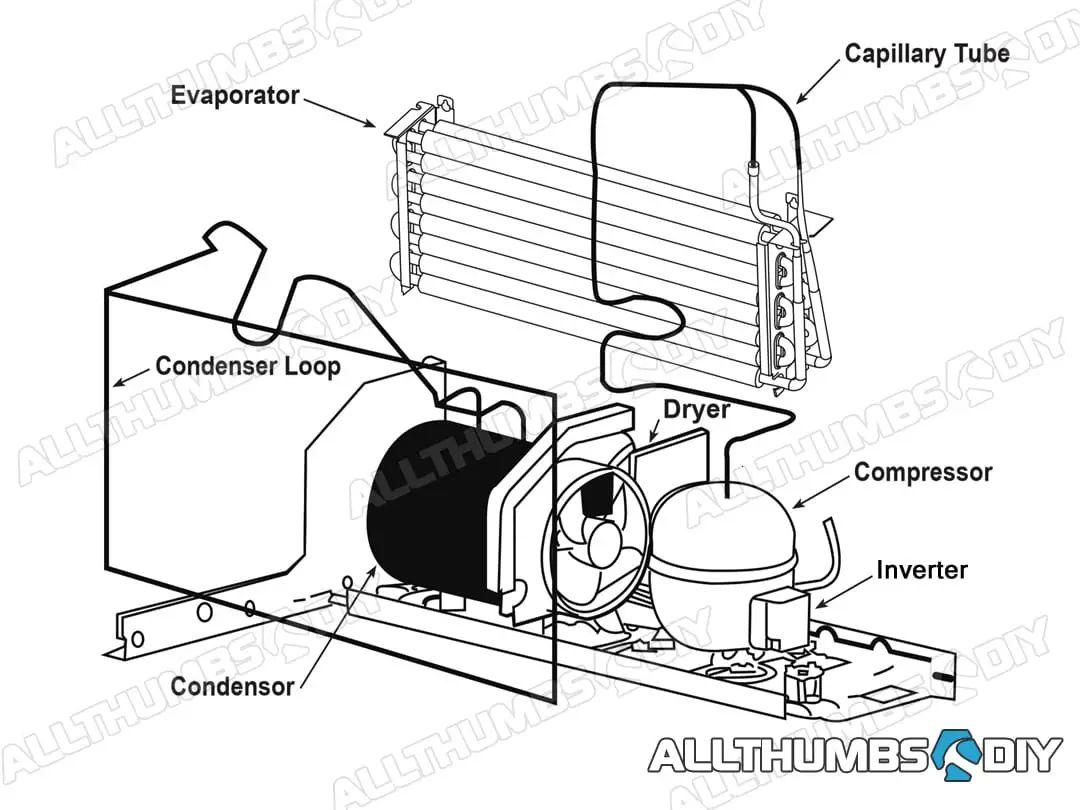 wire diagram for refrigerator
