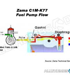 zama carburetor fuel line diagram wiring diagram craftsman gas leaf blower repair craftsman leaf blower manual pdf [ 1024 x 768 Pixel ]