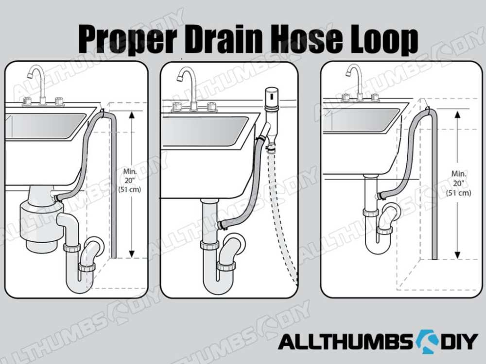 medium resolution of step 9 check the bottom of the dishwasher basin where all pumps and electronics are located this basin is the last resort to catch overflow water and