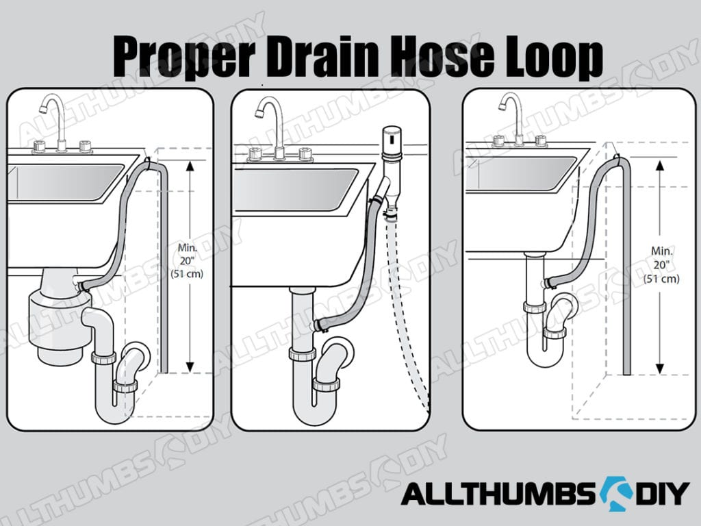 hight resolution of step 9 check the bottom of the dishwasher basin where all pumps and electronics are located this basin is the last resort to catch overflow water and