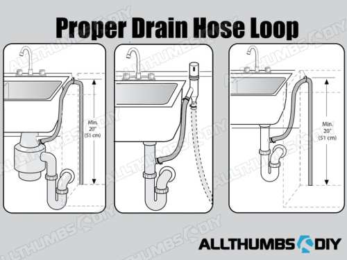 small resolution of step 9 check the bottom of the dishwasher basin where all pumps and electronics are located this basin is the last resort to catch overflow water and
