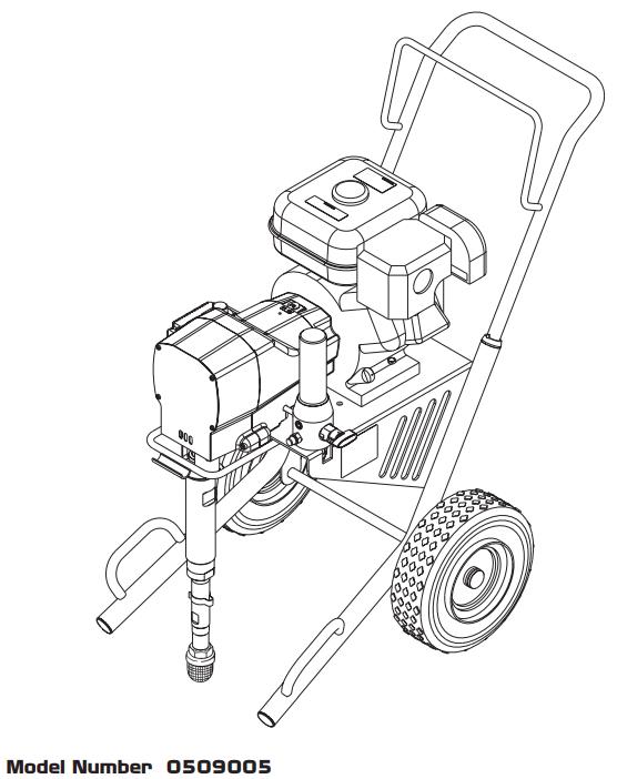 GPX 1250 Gas Piston Pump : Titan, Speedflo, Wagner