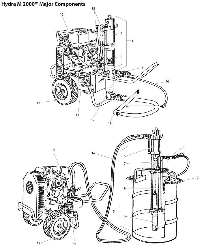 Hydra M2000 : Titan, Speedflo, Wagner, Spraytech parts