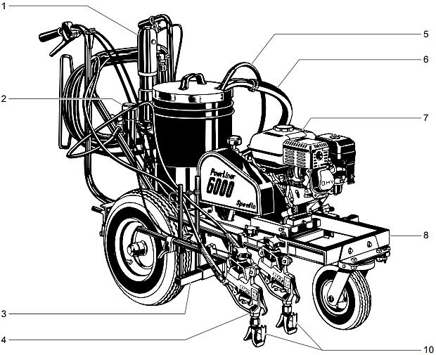 PowrLiner 6000 Main Assembly — Gas Model : Titan, Speedflo