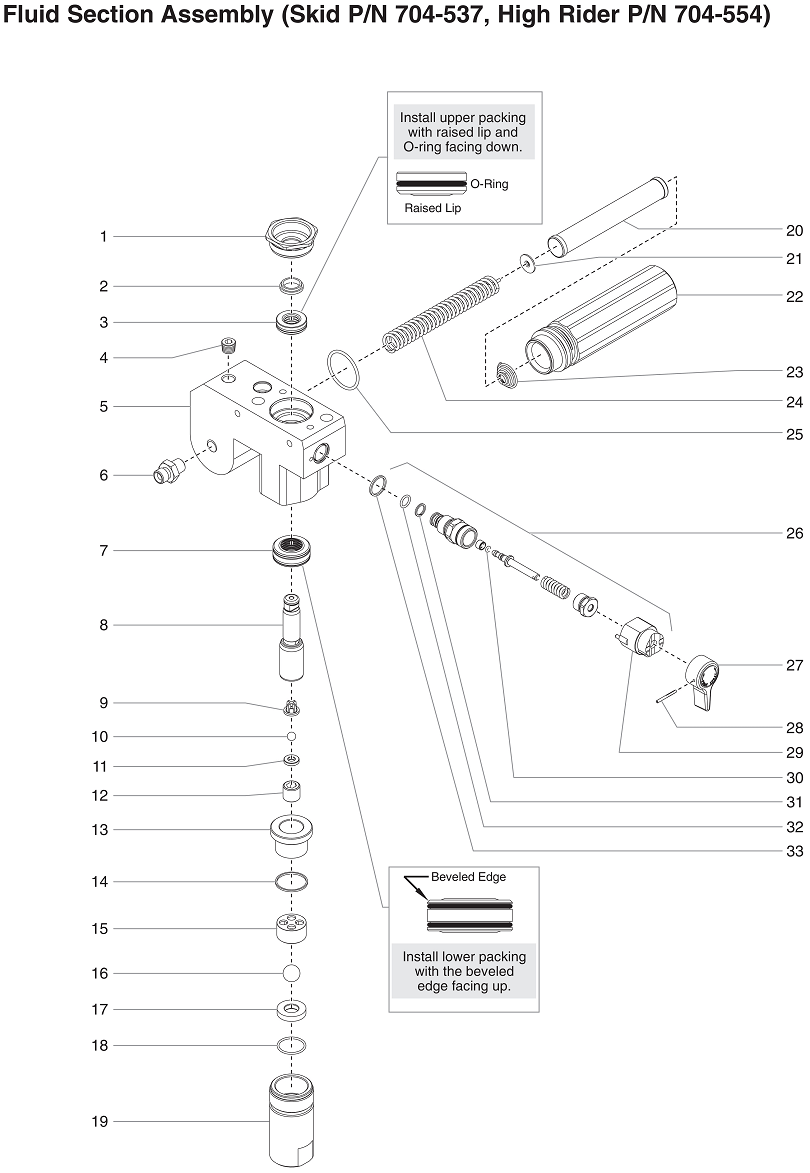 RentSpray 600 Fluid Section Assembly : Titan, Speedflo