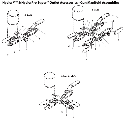 SPEEFLO Hydra Pro IV Gas Powered Airless Sprayer : Titan