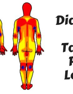 Diagram of tattoo pain hotspots chart also alltop viral rh