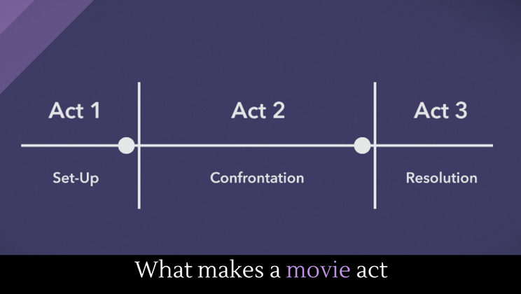 what makes a movie