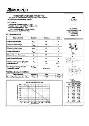 MJ802 Datasheet, Equivalent, Cross Reference Search
