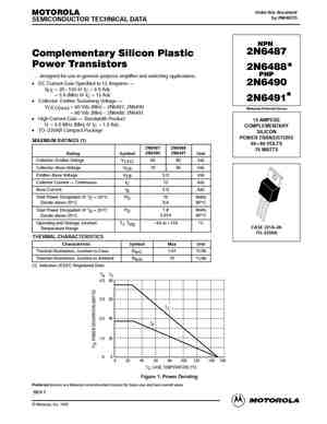 2N6495 Datasheet, Equivalent, Cross Reference Search