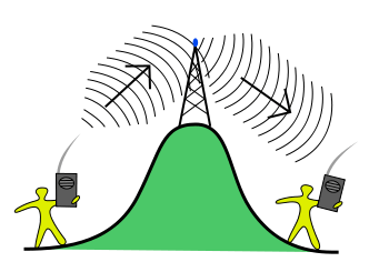 Increase WiFi Signal