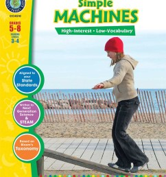 Simple Machines - Grades 5 to 8 - Print Book - Lesson Plan - Classroom  Complete Press [ 1137 x 900 Pixel ]