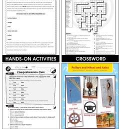 Simple Machines - Grades 5 to 8 - Print Book - Lesson Plan - Classroom  Complete Press [ 1165 x 900 Pixel ]