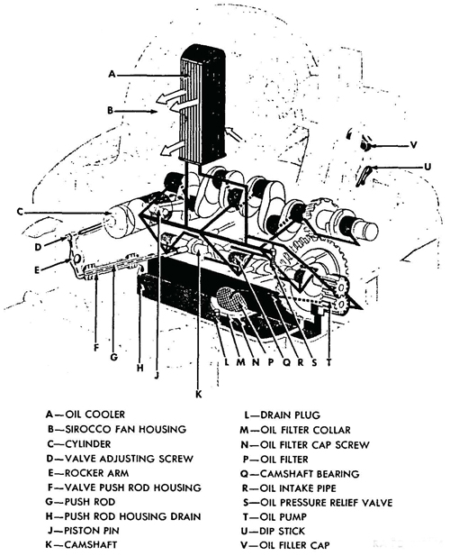 Vw 1600 Bus Engine Tin Diagram VW Engine Cooling Tin