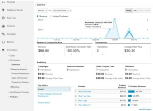 Read more about the article WooCommerce Google Analytics Pro 1.9.1 – WordPress Plugin