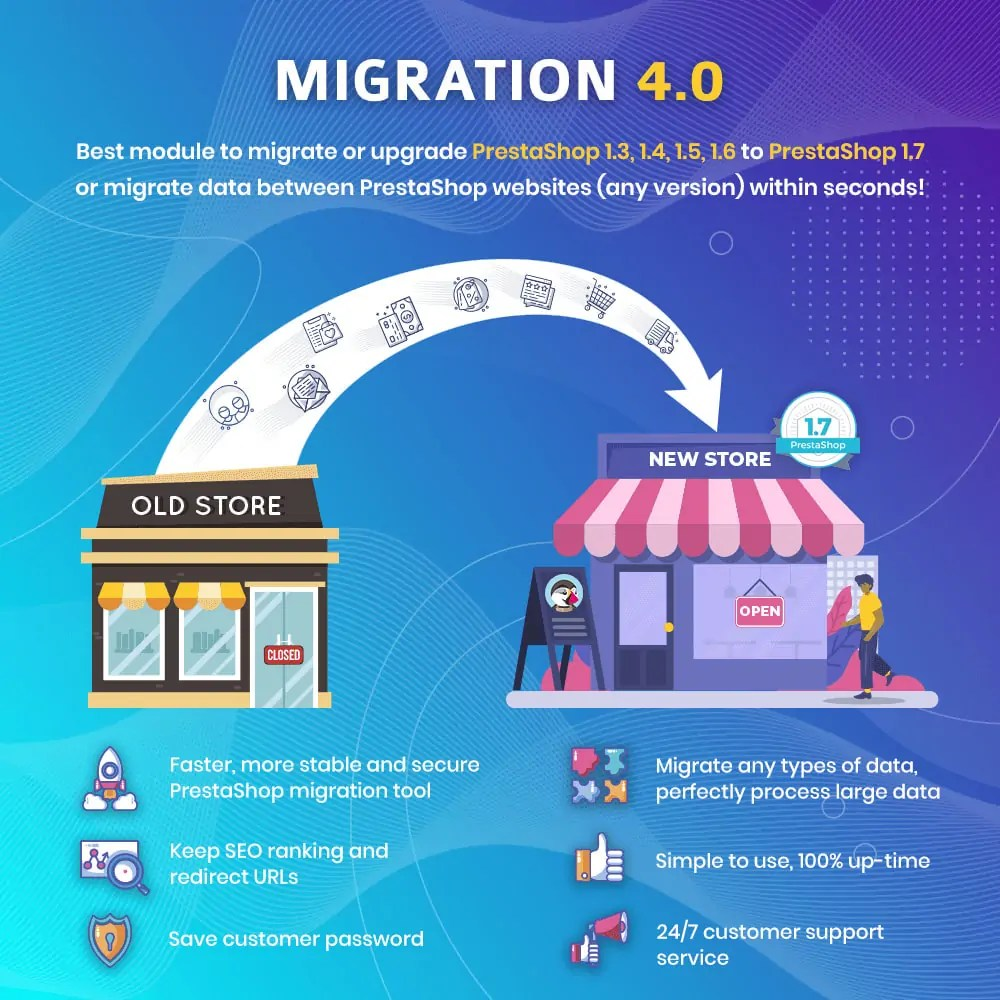 Read more about the article MIGRATION 4.1.8 Prestashop Module – Better Upgrade and Migrate Tool