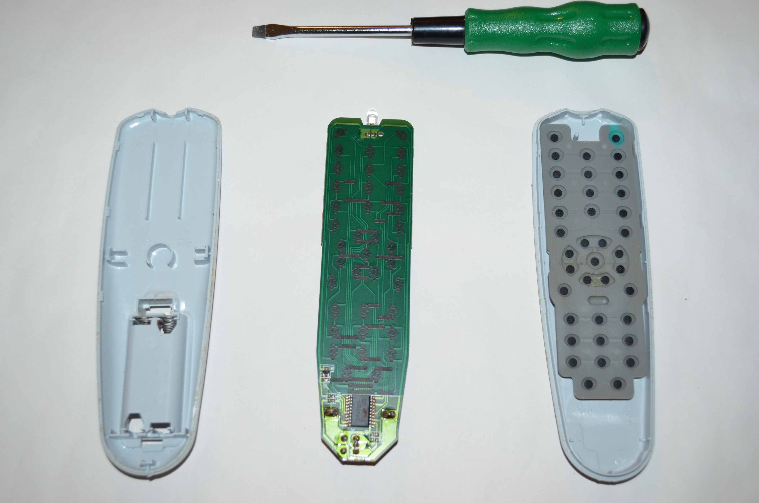 Infrared Remote Controls Inside How Remote Controls Work