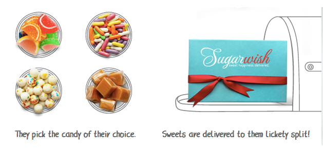 A sweet delivery! How Sugarwish works: