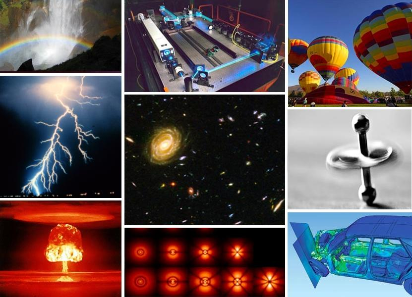 Collection of pictures representing various physics phenomena