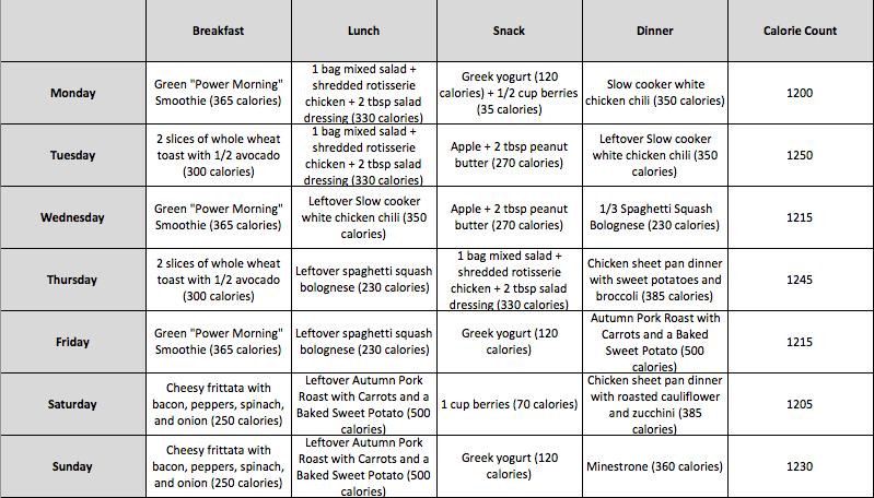 1200 calorie vegetarian diet plan pdf